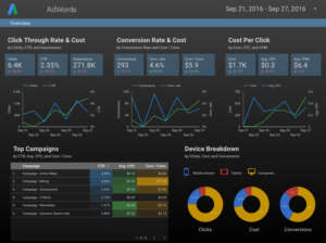google-data-studio-adwords-report-dashboard